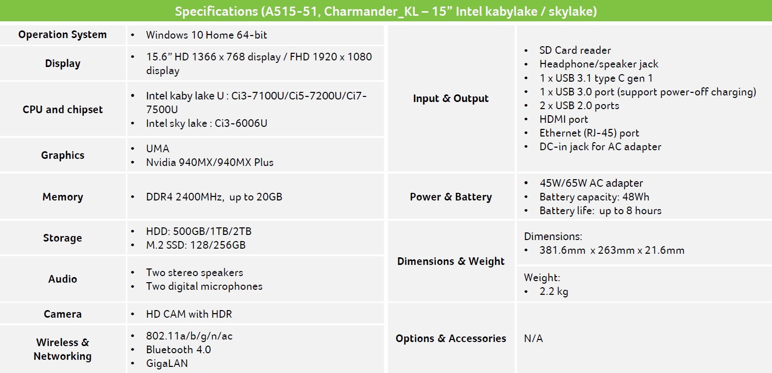 Acer Aspire 5 600 05