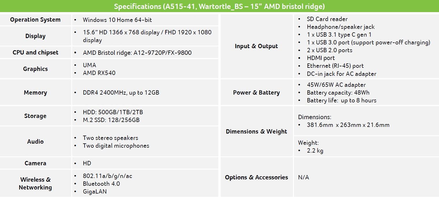 Acer Aspire 5 600 06