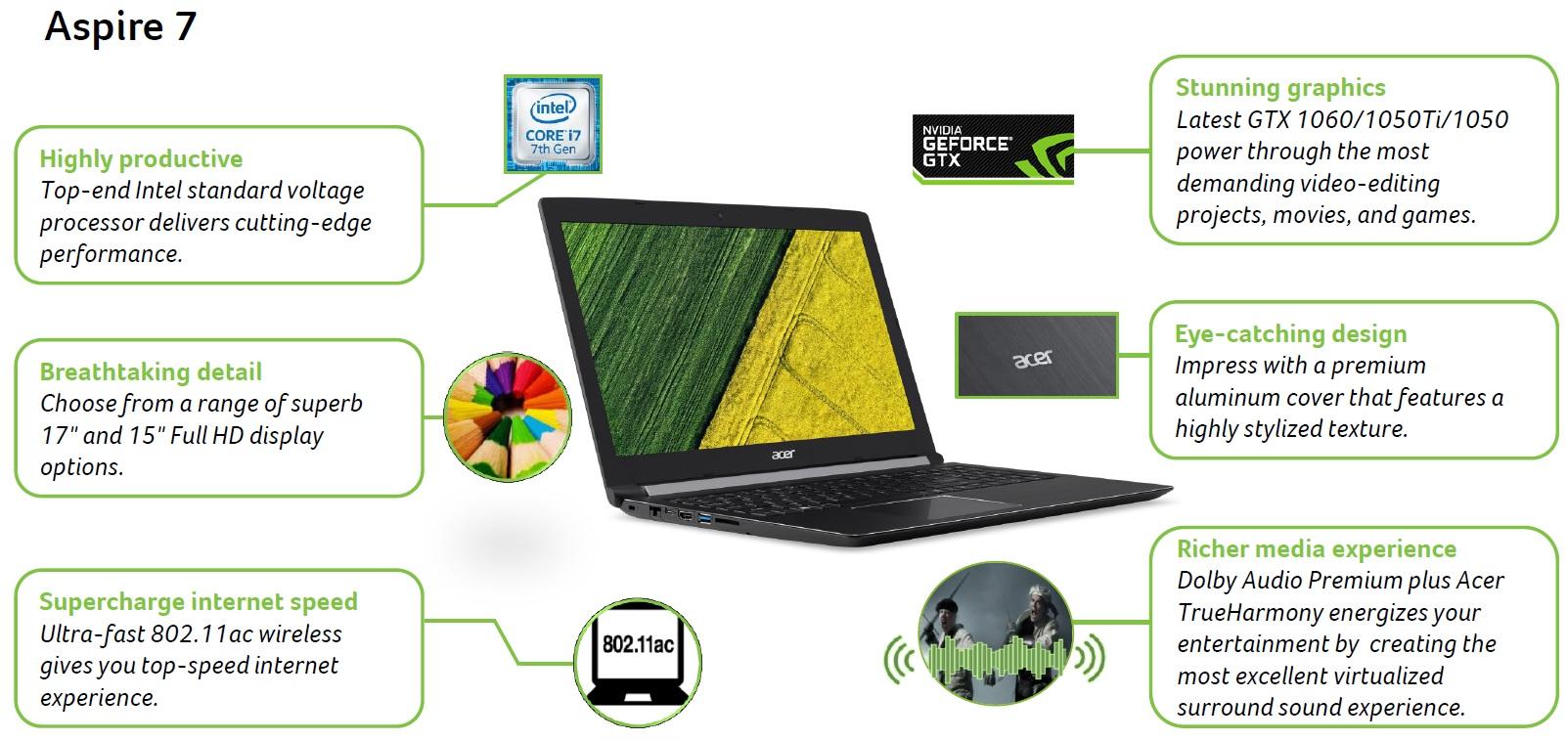 Acer Aspire 7 600 04