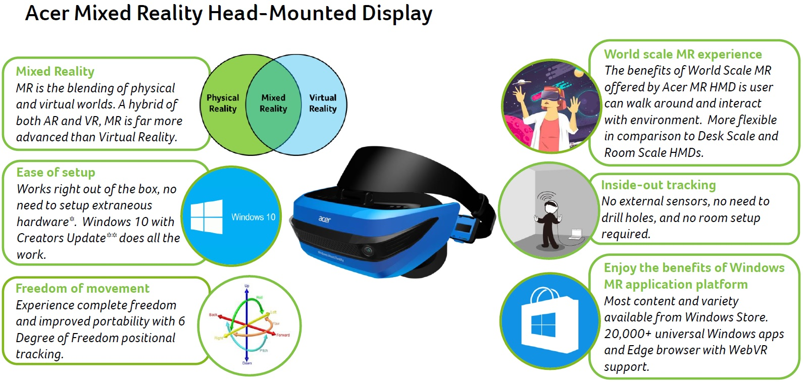 Acer Mixed Reality Head Mounted Display 600 01