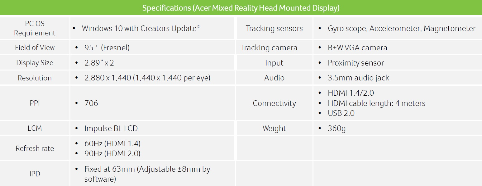 Acer Mixed Reality Head Mounted Display 600 02