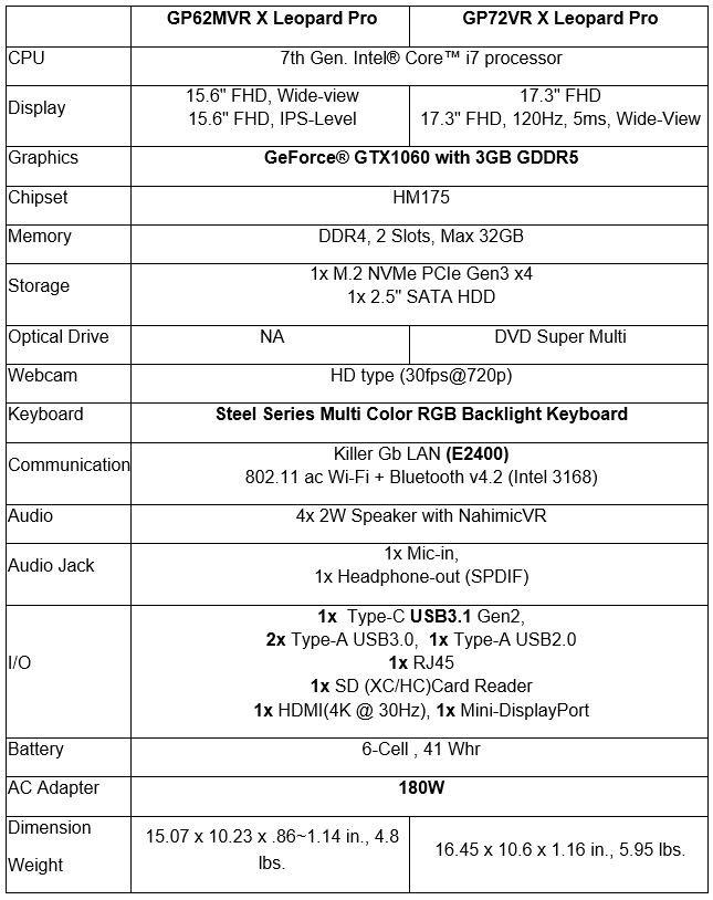 GP62X GP72X Leopard Pro Gaming spec 600