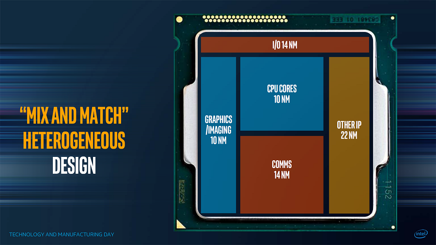 Intel-Kaby-Lake-G-Multi-Chip-Package-Integration_7