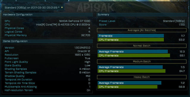 NVIDIA GP 300 GTX1030 600 02