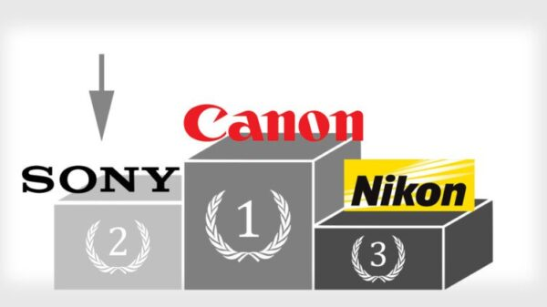 full frame interchangeable lens camera sales in US 600 01