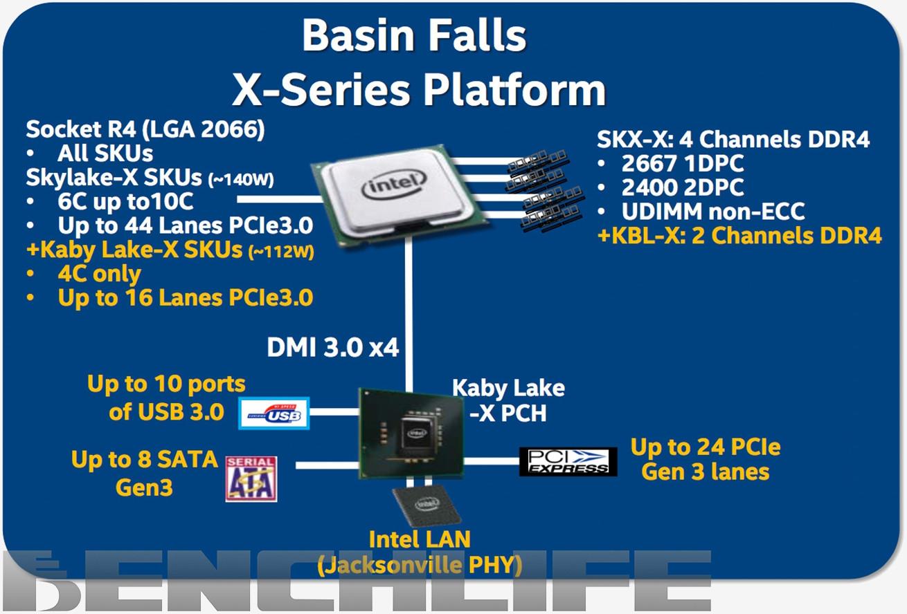 intel x-series platform 600 01