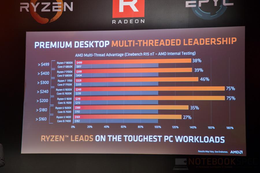 AMD Computex 2017 16