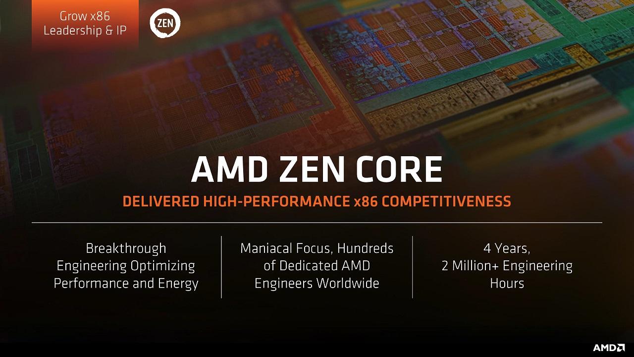 AMD-Zen_1 600 01 e