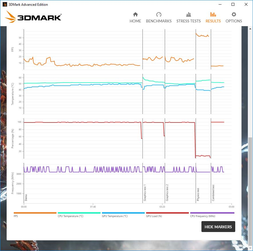 GT1030 3Dmark-2