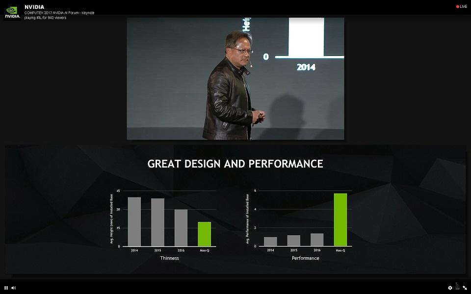 Nvidia Max Q Pascal 600 02