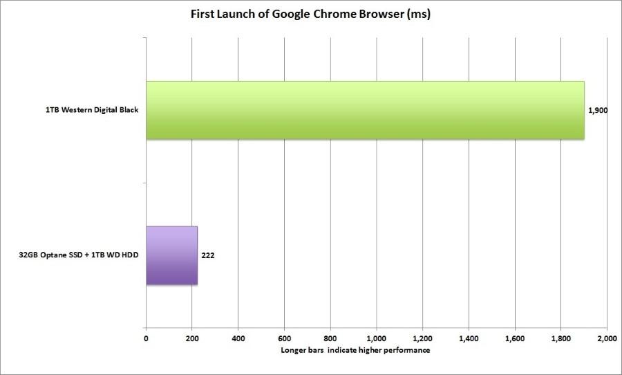 optane_browser_launch-100719289-orig