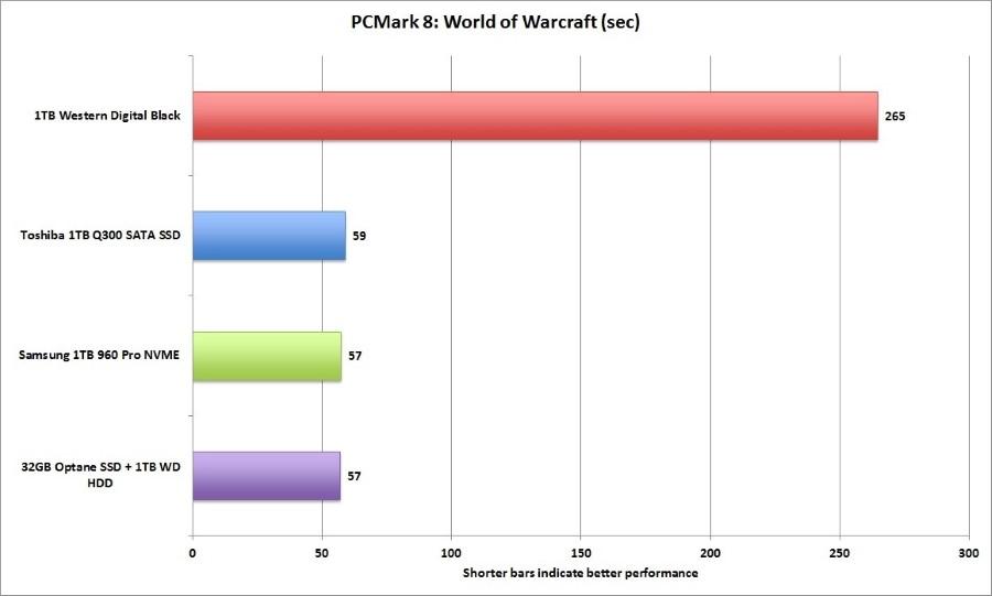 pcmark_8_world_of_warcraft-100719319-orig