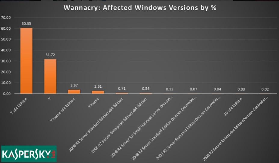 wannacry-002