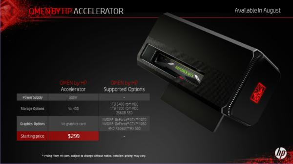 HP Accelerator 600 00