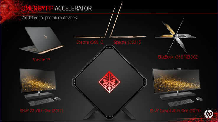 HP Accelerator 600 05