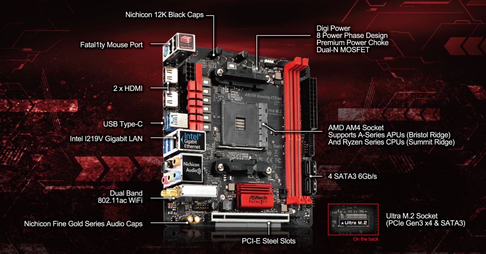 ASRock Fatal1ty AB350 Gaming ITX fea 0