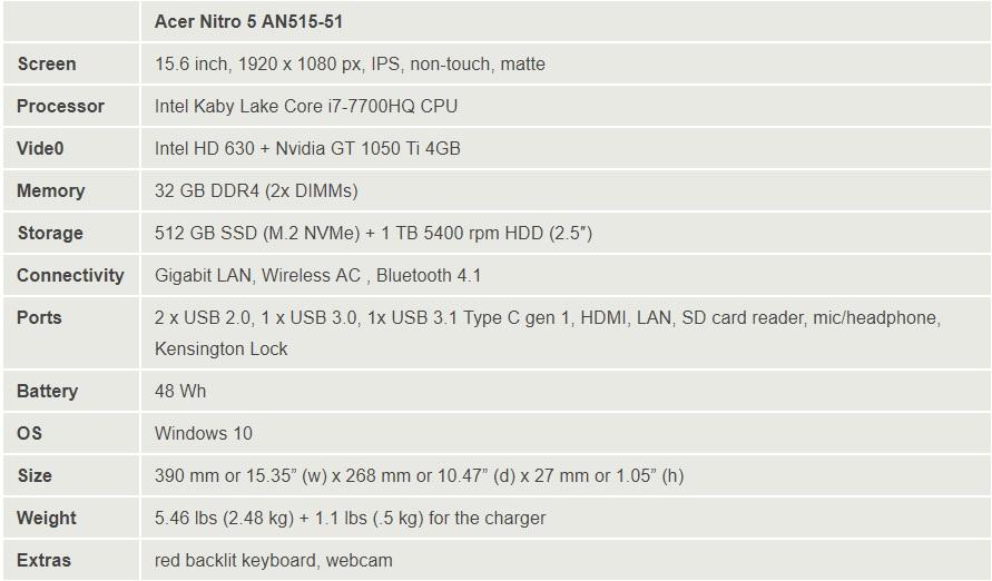 Review] Acer Nitro 5 โน้ตบุ๊คสำหรับการเล่นเกมที่มาพร้อมกับ