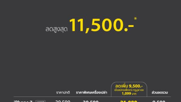 BaNANA iPhone7 Promotion Aug17