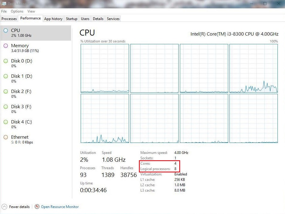 Core i3 8300 threads