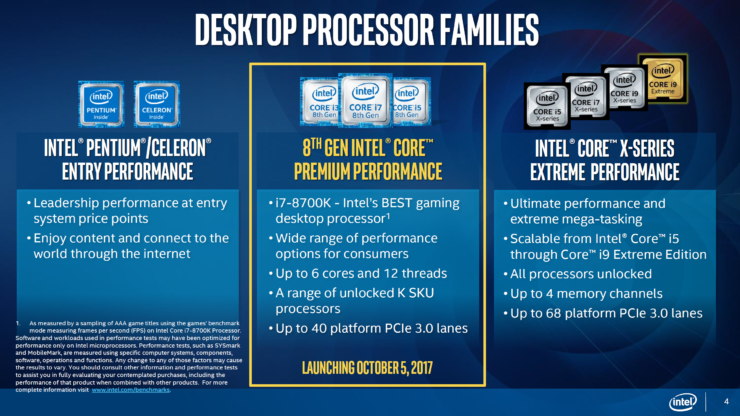 Intel Coffee Lake 8th Gen Desktop Processors 600 02