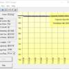 MSI GT75VR batt 5000 ปิดการ์ดจอ