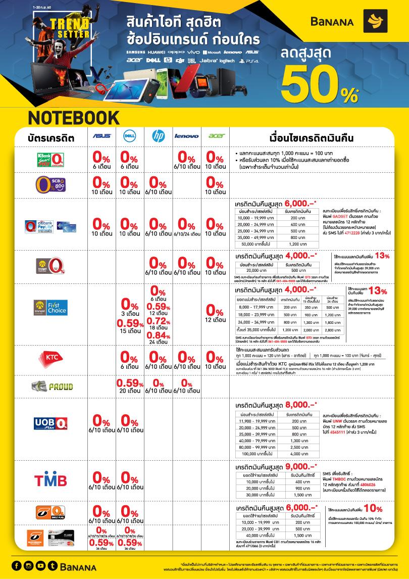 Notebook Bank Promotion September 2017