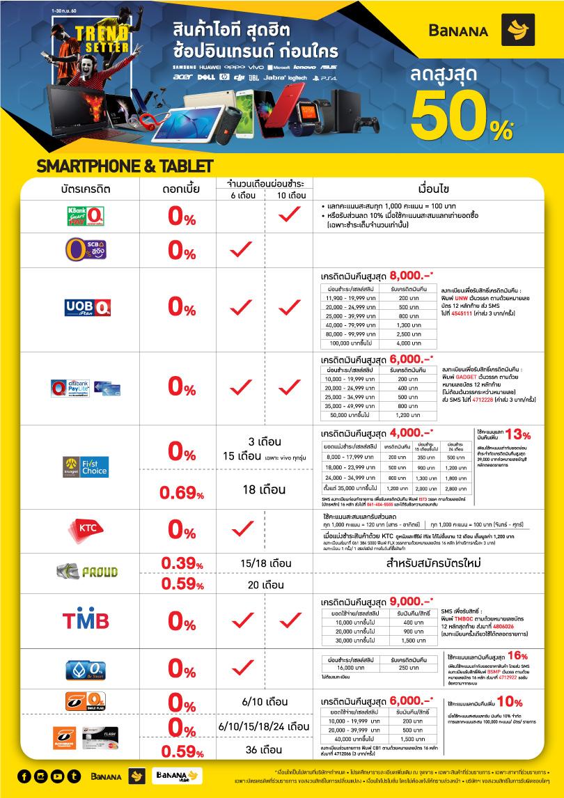 Smartphone Bank Promotion September 2017