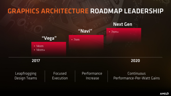 59428 04 amds next gen navi gpu launching august 2018 e1507639433327