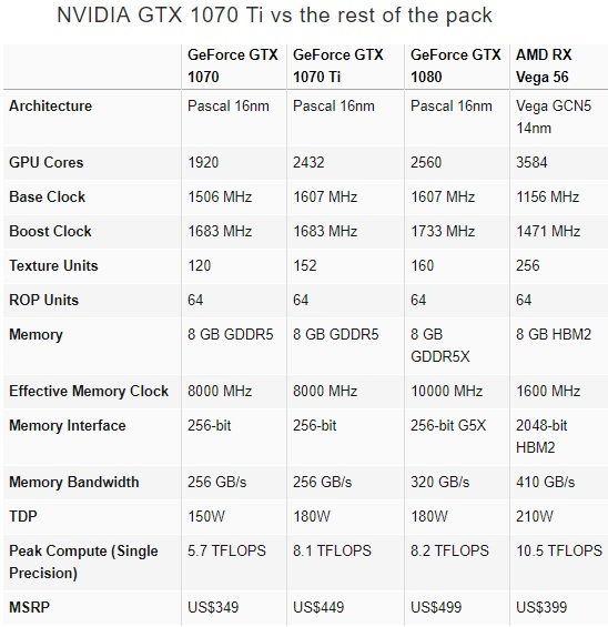 NVIDIA_GEFORCE_GTX_1070_TI | techfeedthai