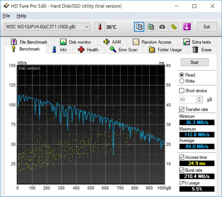 HP 15 bw079AX HDD