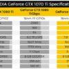 NVIDIA GTX 1070 TI