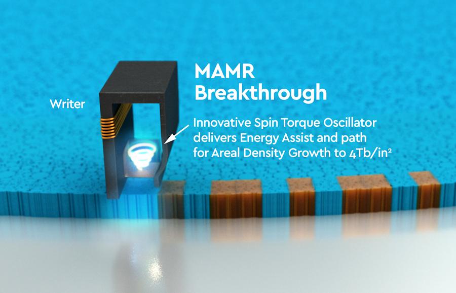 Western Digital MAMR Innovation 600