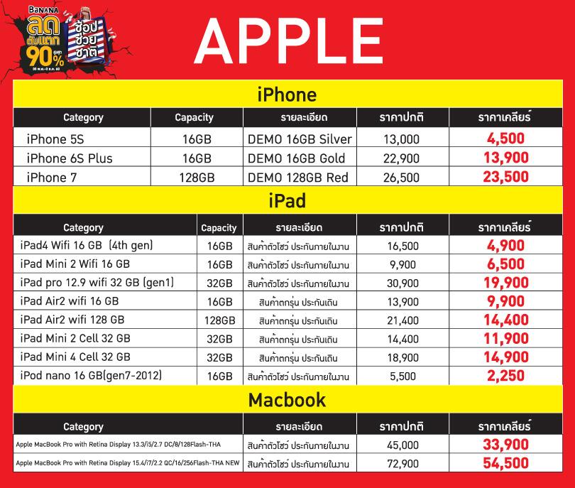 Lodtubtak Nov17 Promotion Apple
