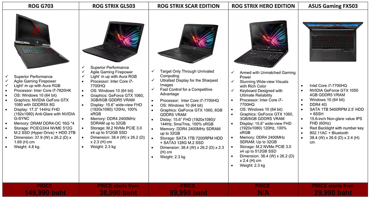 spec rog late 2017