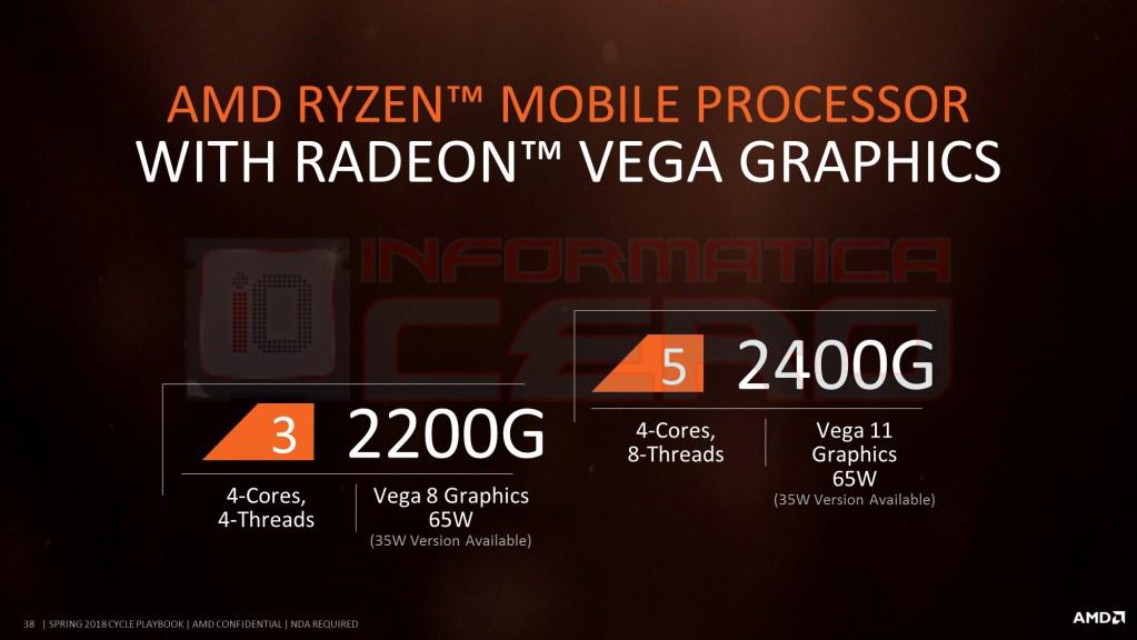 20171214 AMD Ryzen APU G Series 2400G 2200G