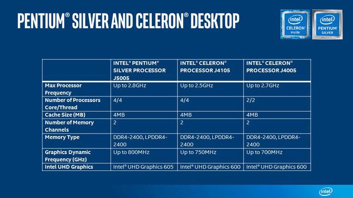 Intel Pentium Silver Celeron Desktop chart e1513062932839