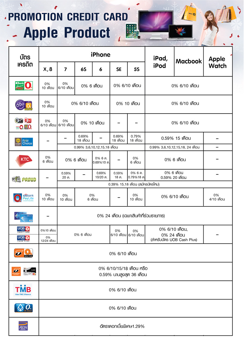 Monthly Promotion Dec2017 Apple Product Bank Promotion P1