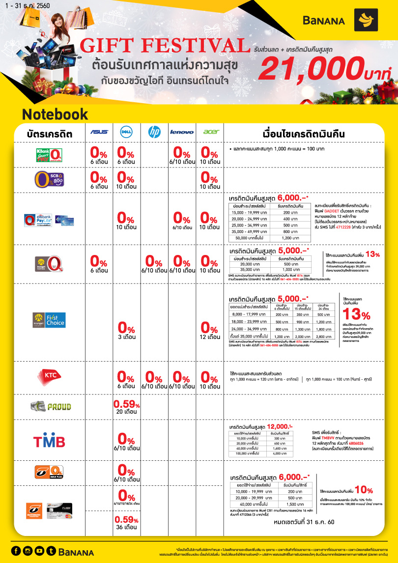 Monthly Promotion Dec2017 Notebook Bank Promotion