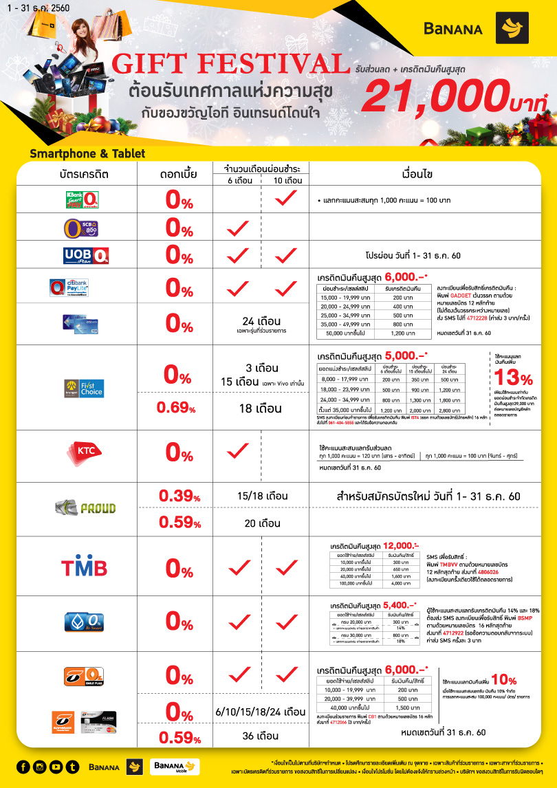 Monthly Promotion Dec2017 Smartphone Bank Promotion