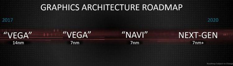 1 AMD CES GPU Feature
