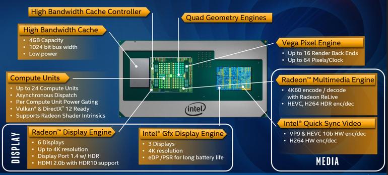 intel 8th gen core processor features