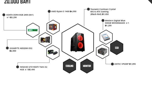 Spec AMD 20000