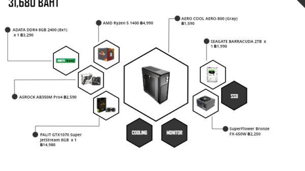 Spec AMD 30000