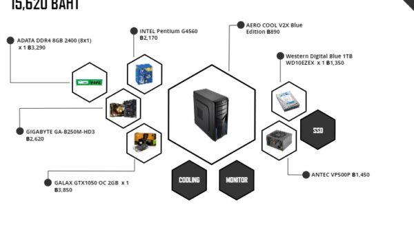 Spec Intel 15000