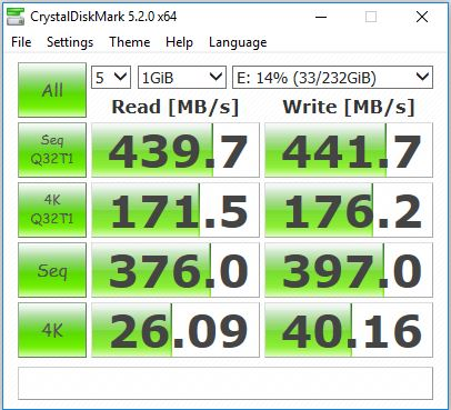 Battle Review - SSD WD ทั้ง 3 สี Green Blue Black ต่างกัน