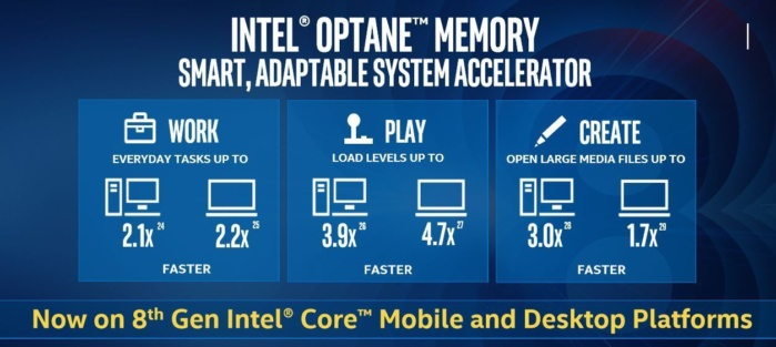 intel optane details 100753774 large