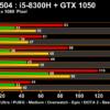 ASUS FX504 i5