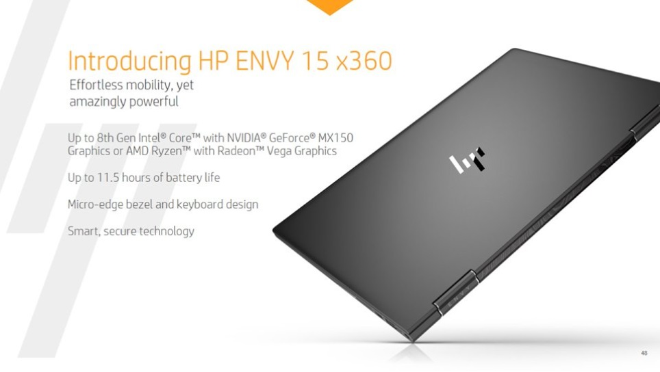 HP Envy x360 13 and Envy x360 15 600 02