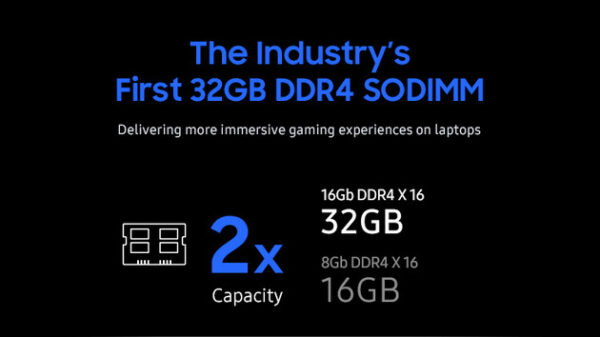 Samsung DDR4 32GB tech