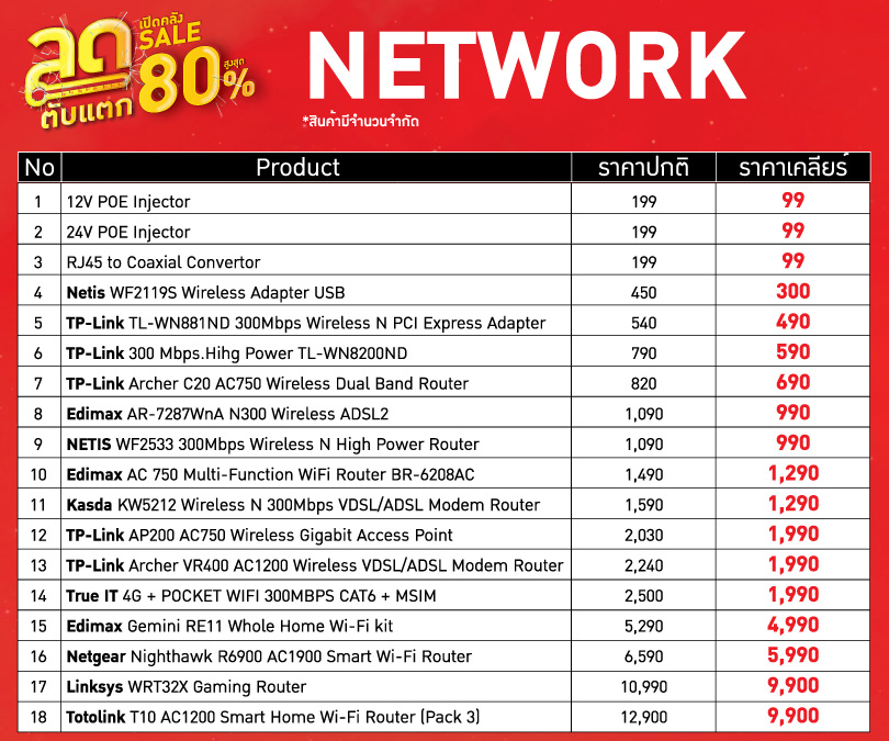 Lodtubtak june18 Network
